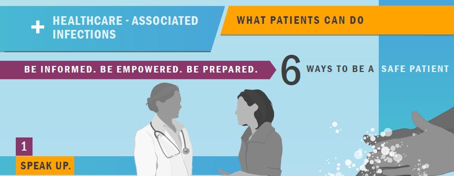 HAI-What-PatientsCanDO